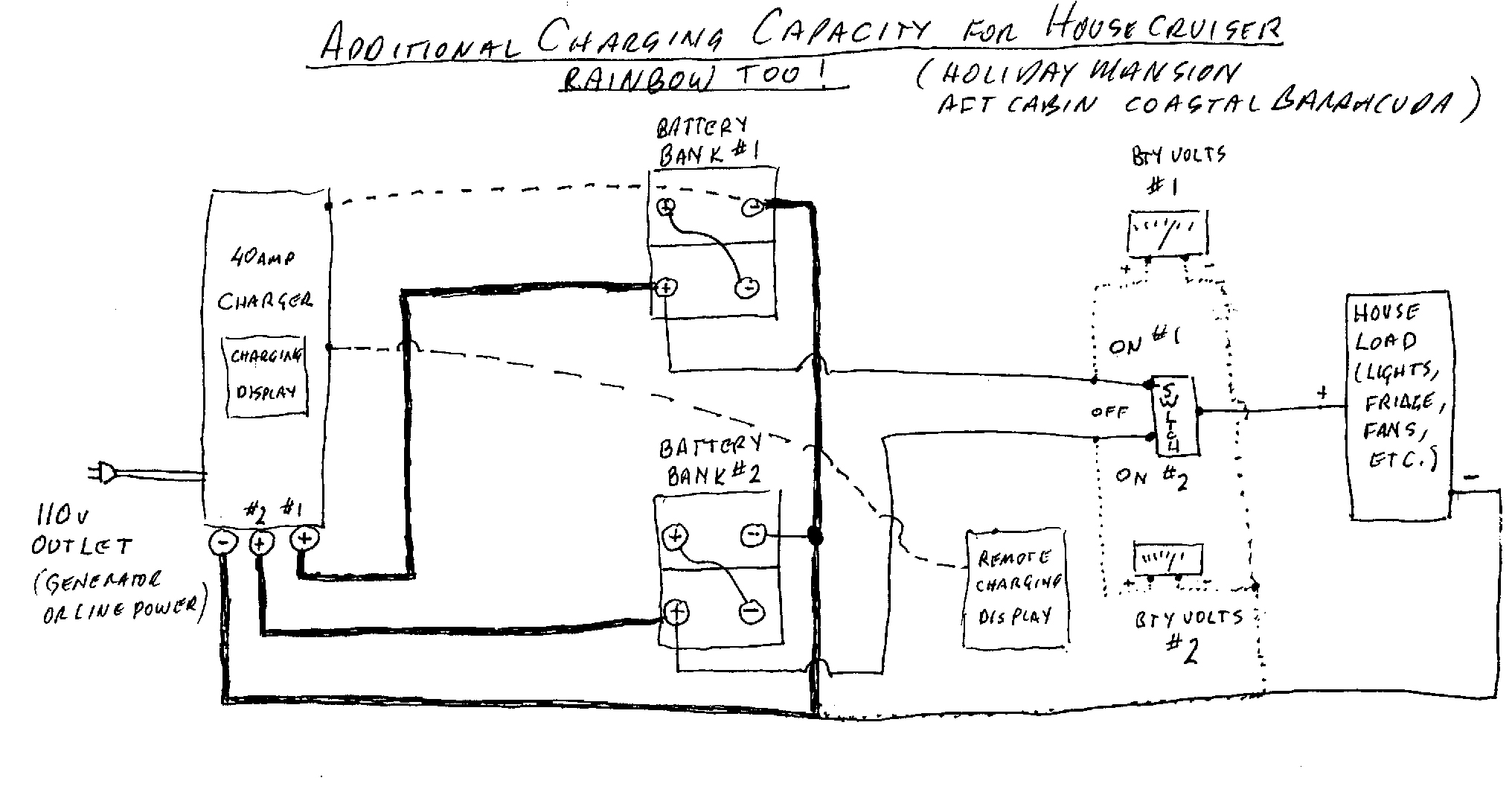 1987 Holiday Rambler Wiring Trusted Diagram 2080 Hercules Lathe Schematic 22 Unique Motorhome Questions Answers Fakrub Com